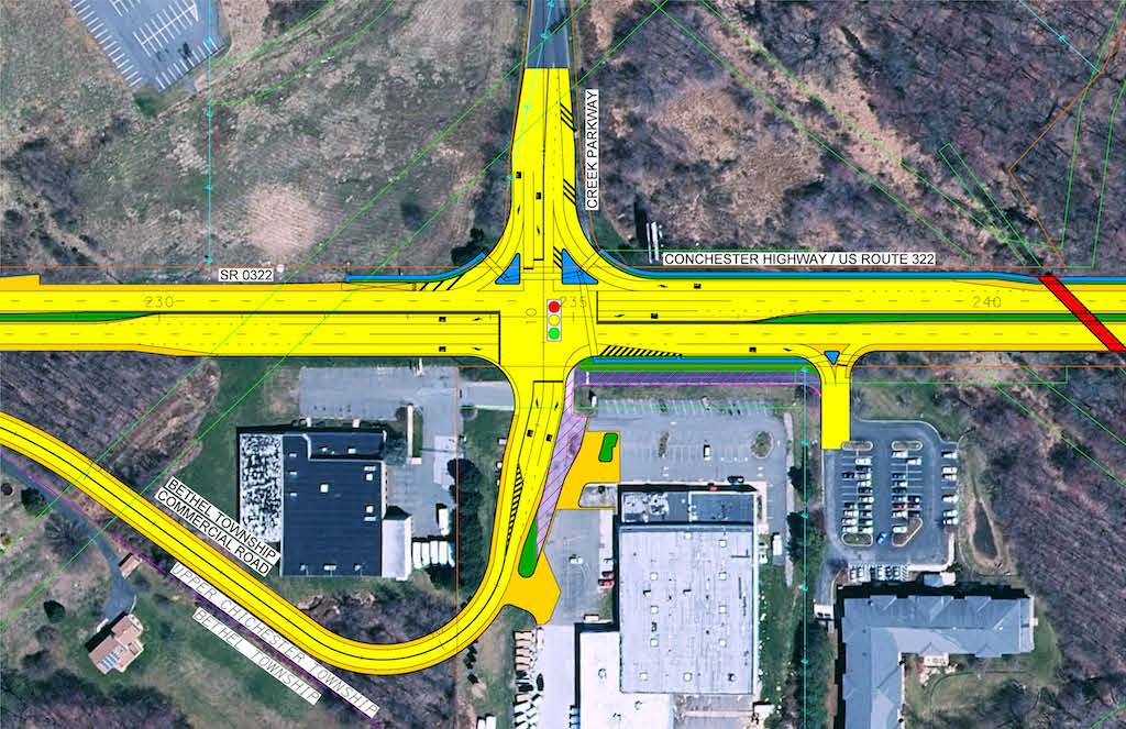 Creek Parkway & Bethel Twn. Rd. improvements
